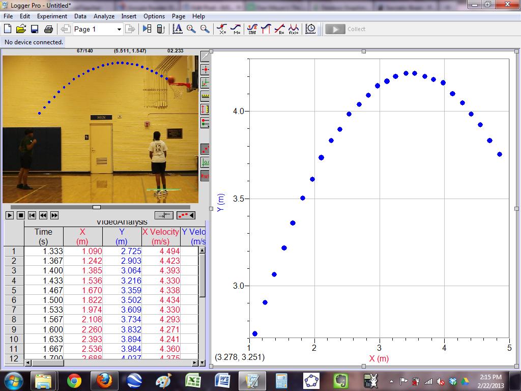 Quadratics and modeling